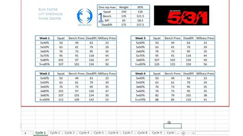531 program template explanation for the jim wendler 5 3 1 calculator free