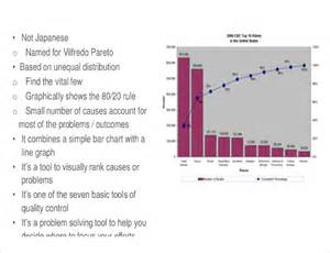 pareto analysis in excel template pareto analysis excel template create a pareto chart
