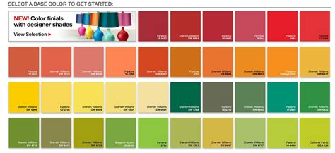 sherwin williams pantone colors love for ls plus the english room