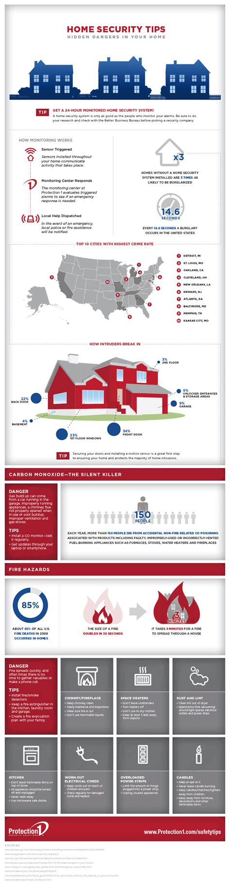 home security tips to keep you safe infographic