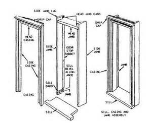 Parts Of An Exterior Door Wood 14044 142