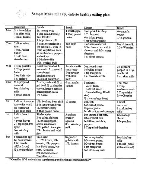pictures sle menu for 1200 calorie healthy eating plan