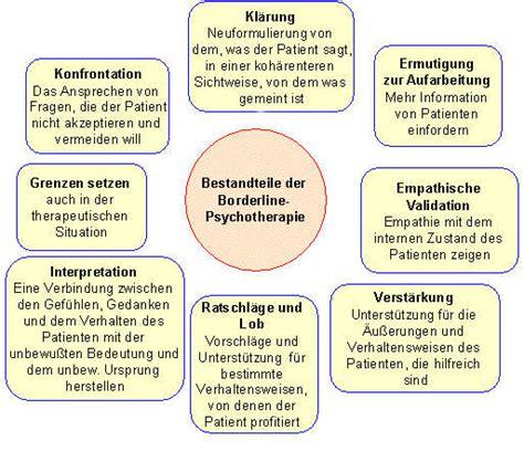 schizoide test pers 246 nlichkeitsst 246 rungen icd f60
