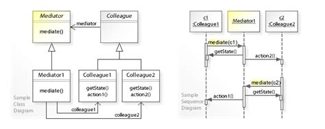 java pattern stack overflow 100 decorator pattern in java stack overflow