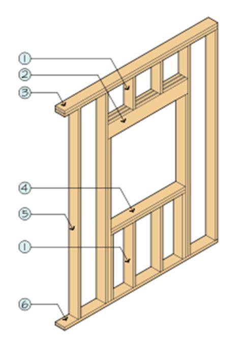 Window Sill Plate 1 Cripple Stud 2 Window Header 3 Top Plate Wall Plate 4