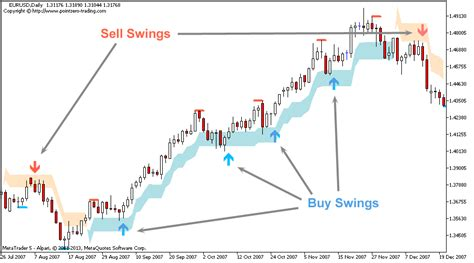 swing trading system pdf the complete swing trading system pdf yzypohu web fc2 com