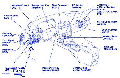 lexus es 350 2001 dash fuse box/block circuit breaker