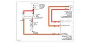 2002 pontiac sunfire radiator fan engine cooling problem 2002