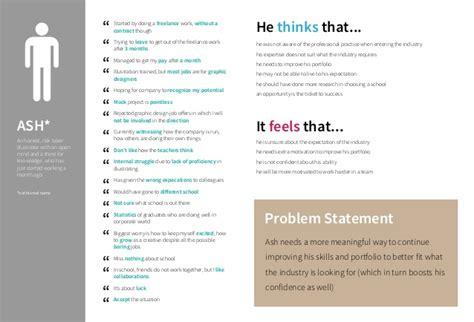 design thinking needs statement emphathy map and problem statement stanford design