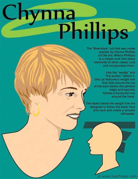 splashighlighting on hair for this year 2015 chynna phillips 80s haircut photo chynna phillips