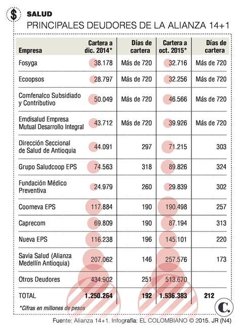 ipc en colombia cuanto es el ipc en colombia 2016