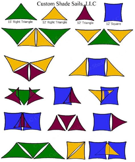 Custom Home Plans Online by Custom Shade Sails Sample Layouts And Design Ideas