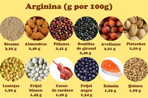 que alimentos contienen zinc alimentos que contienen arginina calor 237 as y nutrientes