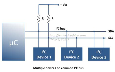 inter integrated circuits interfacing i2c standard lab 14 inter integrated circuit i2c communication embedded lab