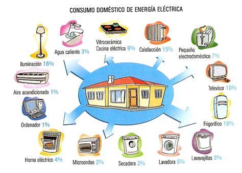 imagenes de ahorro energetico para colorear apexwallpapers com dibujos o imagenes del ahorro de energia apexwallpapers com
