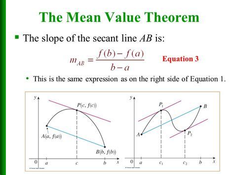 calculus finding the equation of the normal line mathematics