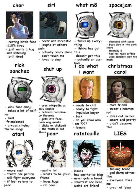 Portal Memes - portal 2 meme tumblr