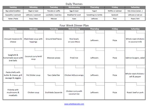 layout a week blog save money and time with a four week meal plan what lisa