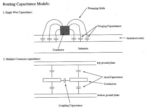 coupling capacitor effect capacitance of quot reference design quot