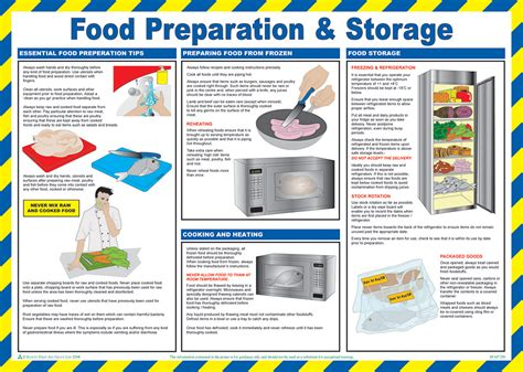 commercial kitchen food storage