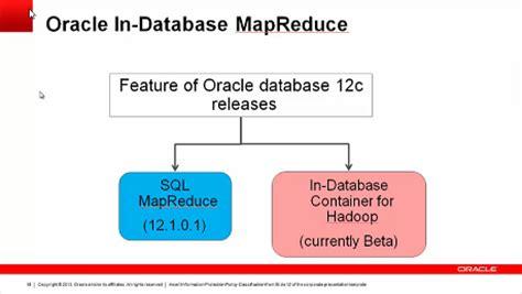 pattern matching hadoop dba blogs oracle in database mapreduce in 12c big data