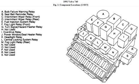 volvo 740 radio wiring diagram 30 wiring diagram images