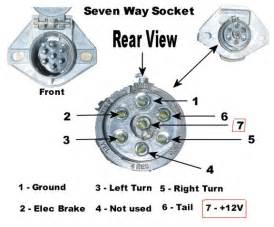 viewing a thread how to 7 pin semi tractor lights to gooseneck