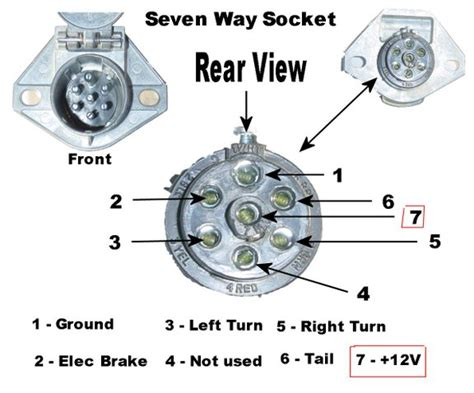 viewing a thread how to 7 pin semi tractor lights to