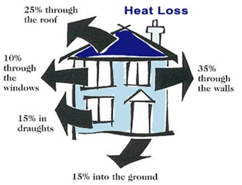 home insulation ma ri insulation contractor best price