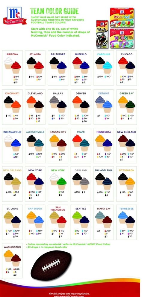 nfl color nfl frosting color chart by mccormick foodiies