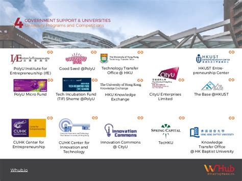 Hku Vs Hkust Mba by 2017 Hong Kong Startup Ecosystem Toolbox V2 0