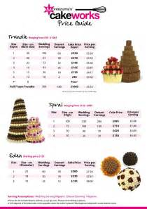 Albertsons Wedding Cakes – ALBERTSONS CAKE PRICES   All Cake Prices