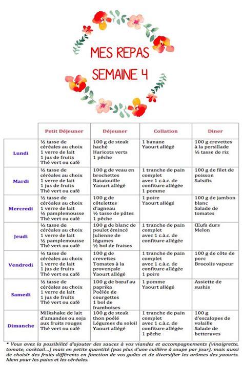 Menu Detox Pour Maigrir by Repas Pour Regime Detox Newstruth3f
