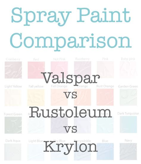 17 best ideas about spray paint colors on spray painting metal gold spray paint and