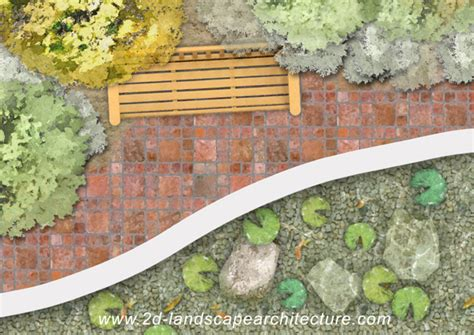 Landscape Design How To Garden Design Software For Creating Garden Design Plans