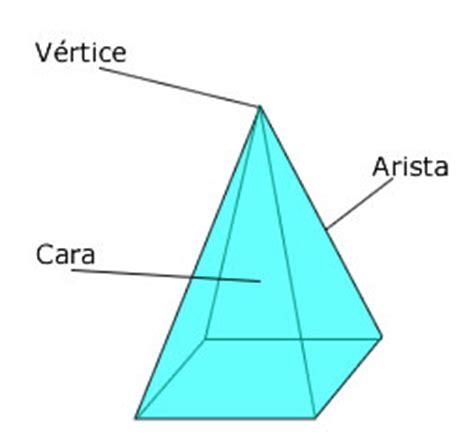 figuras geometricas vertices aristas y caras cuales son las caras aristas y vertices del toro dona
