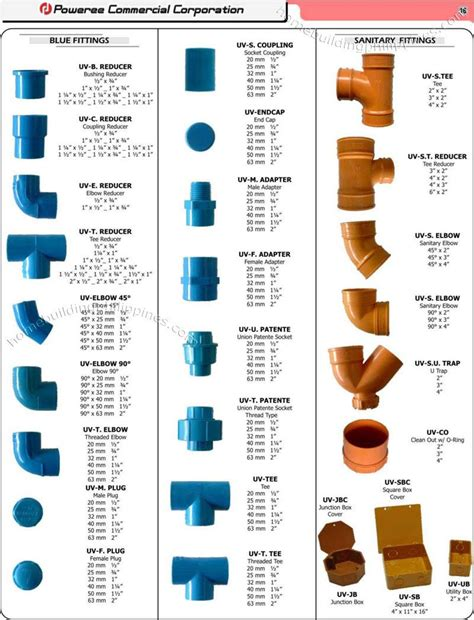 Piping And Plumbing Fittings by Plumbing Pipe Fittings Pvc Plumbing Sanitary Fittings