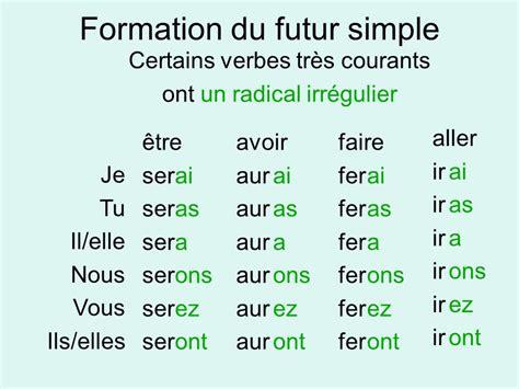 un aller simple french 9782226283399 le futur simple on utilise les temps du futur pour des actions 224 venir dont on parle 224 l avance