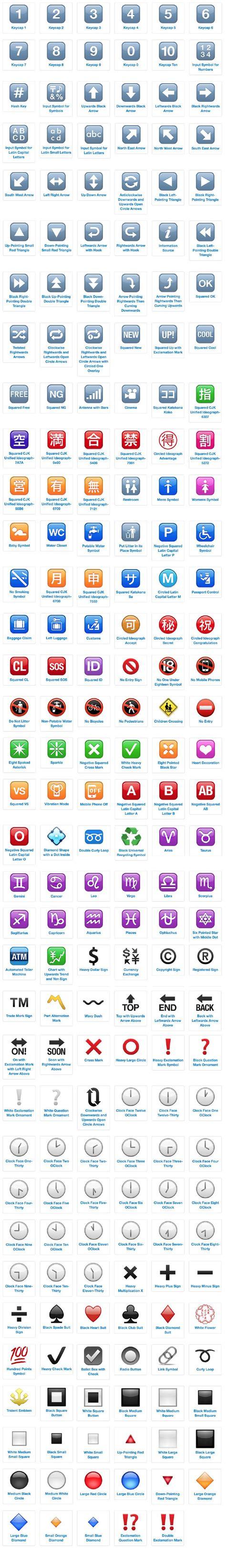 emoji list 13 best emoji explosion images on pinterest smileys the