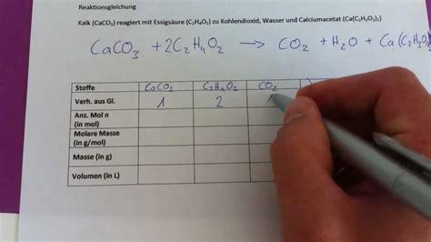make a pattern ne demek chemie st 246 chiometrische berechnungen youtube