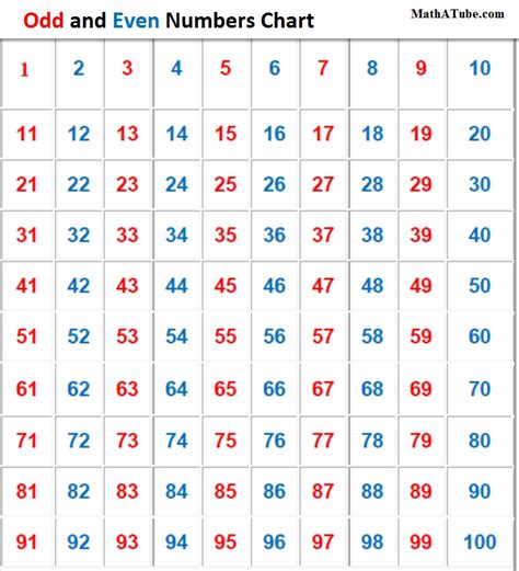even numbers even numbers books free coloring pages of and even