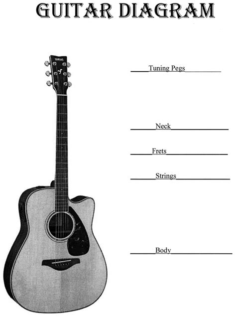 guitar diagram windish mrs and chorus guitar