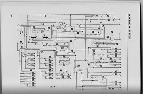 1974 tr6 wiring diagram triumph tr7 wiring diagram mg tf