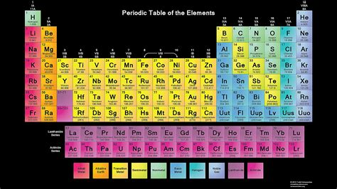 high definition periodic table periodic tables