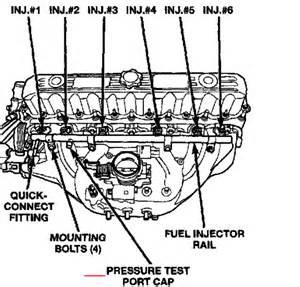 2001 jeep fuel pressure regulator 2001 free