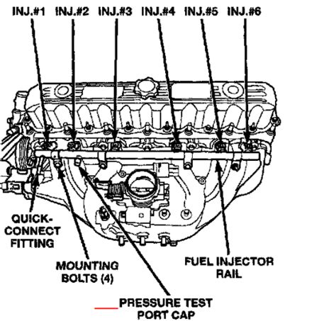 engine wiring 6 engine wiring diagram for jeep