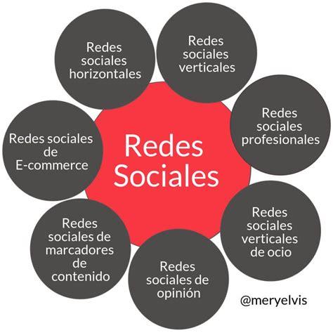 imagenes de redes sociales profesionales redes sociales 21 ventajas y desventajas para empresas y