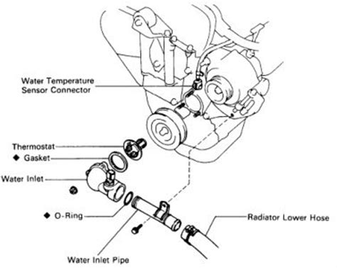 1997 toyota corolla thermostat location, 1997, get free