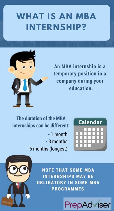 The Mba Internshio by The Value Of An Mba Internship Prepadviser