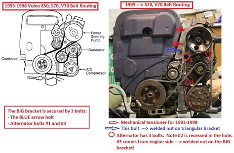 p    serpentine belt path route diagram picture volvo forums